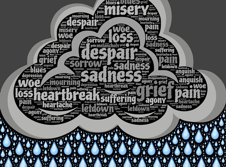 Grief word cloud
